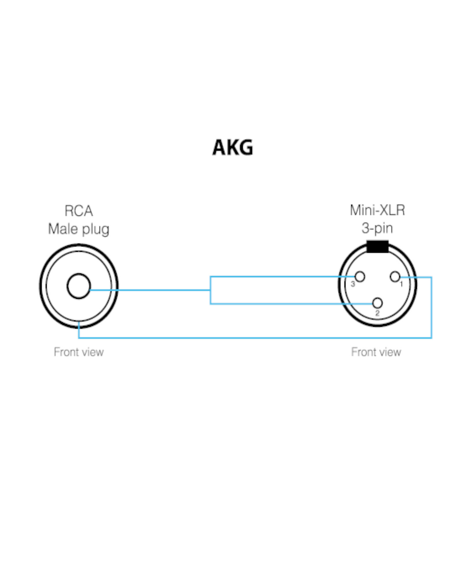 [DIAGRAM_38ZD]  DIAGRAM] Akg D112 Wiring Diagram FULL Version HD Quality Wiring Diagram -  SELFDIAGRAM.ANNA-MAILLARD.FR | Akg D112 Wiring Diagram |  | selfdiagram.anna-maillard.fr